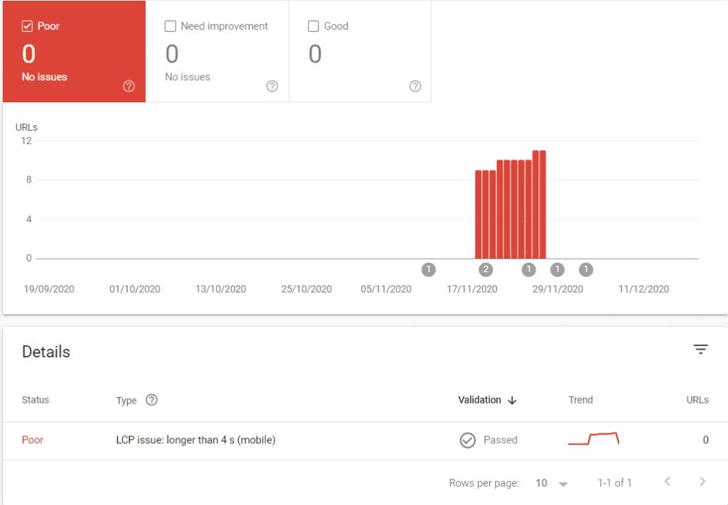 core web vitals metrics in search onsole