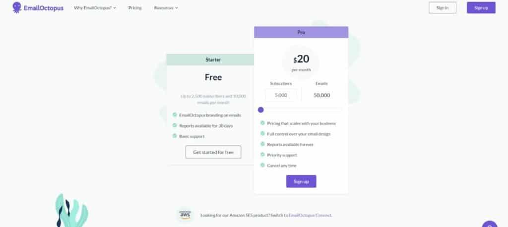 EmailOctopus pricing